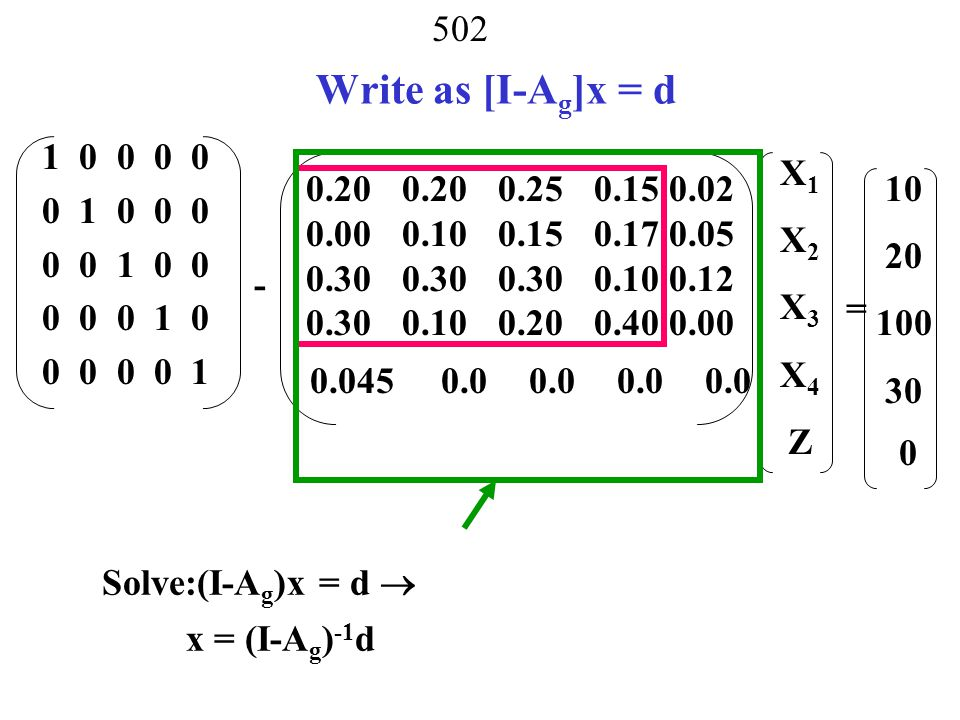 Write as [I-Ag]x = d 1 0 0 0 0. 0 1 0 0 0. 0 0 1 0 0. 0 0 0 1 0. 0 0 0 0 1.